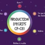 Production d'écrits au CP CE1