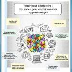 OTA Mag #3 : Jouer pour apprendre
